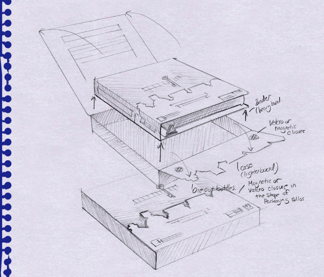 PRS Packaging Research Kit Sketch